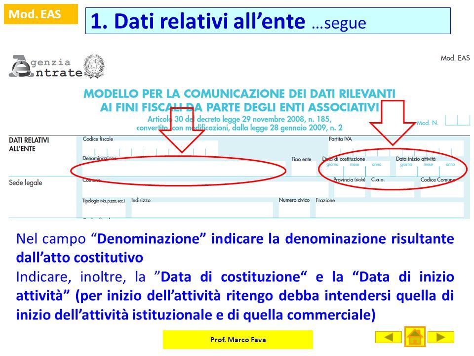 Prof. Marco Fava Mod. EAS 1. Dati relativi allente …segue Nel campo Denominazione indicare la denominazione risultante dallatto costitutivo Indicare,