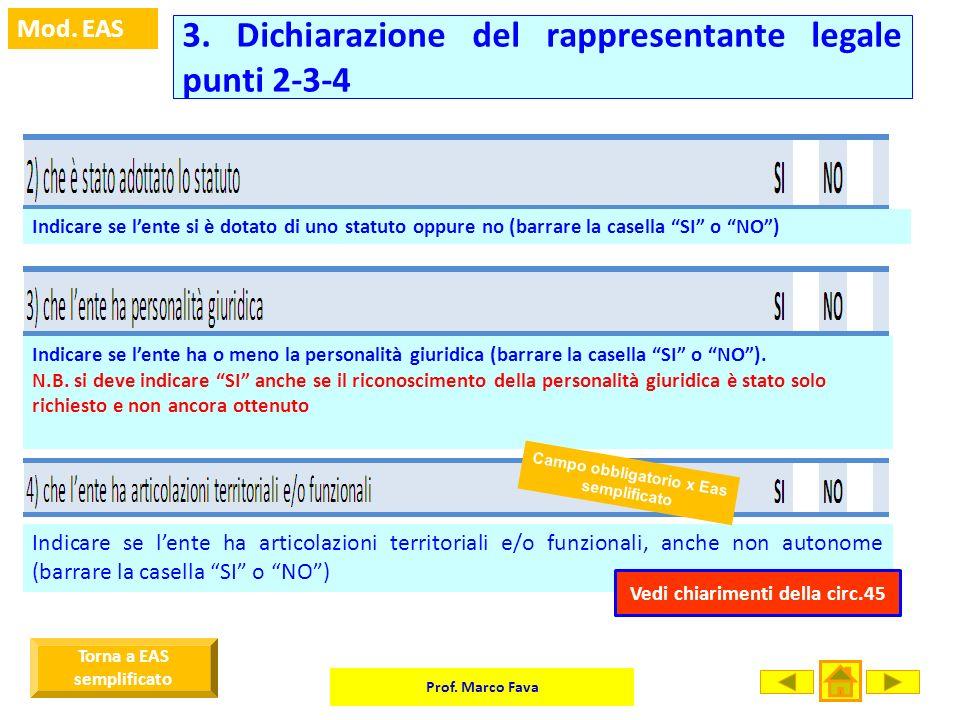 Prof. Marco Fava Mod. EAS Indicare se lente si è dotato di uno statuto oppure no (barrare la casella SI o NO) Indicare se lente ha o meno la personali