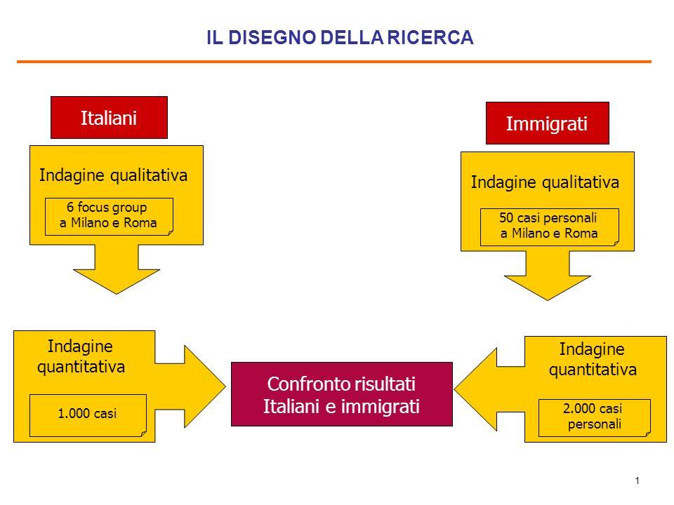 Roma, 11 ottobre 2007 UNA RICERCA SOCIALE SULL IMMIGRAZIONE Una sintesi