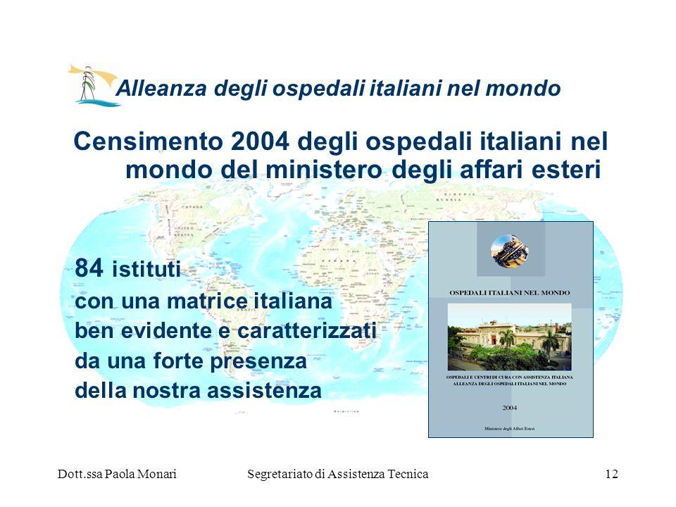 Dott.ssa Paola MonariSegretariato di Assistenza Tecnica12 Alleanza degli ospedali italiani nel mondo Censimento 2004 degli ospedali italiani nel mondo