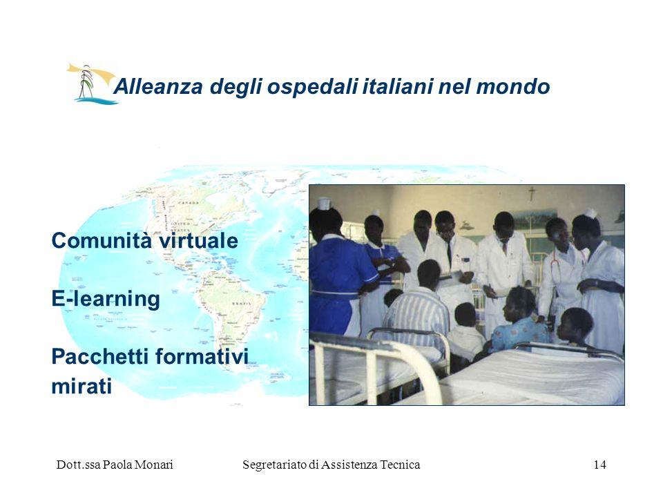 Dott.ssa Paola MonariSegretariato di Assistenza Tecnica14 Alleanza degli ospedali italiani nel mondo Comunità virtuale E-learning Pacchetti formativi