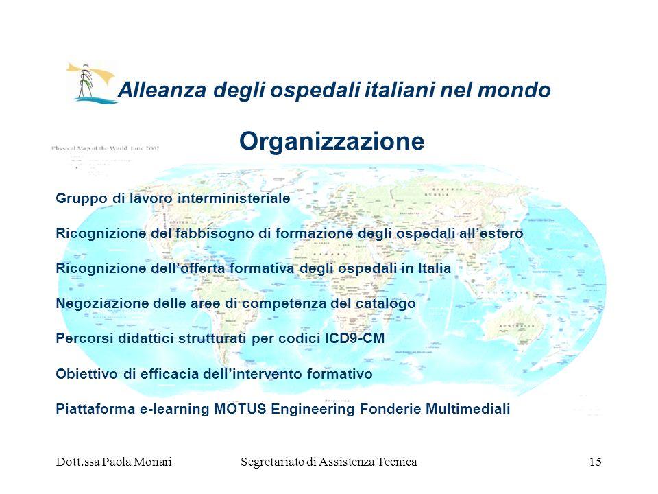 Dott.ssa Paola MonariSegretariato di Assistenza Tecnica15 Alleanza degli ospedali italiani nel mondo Organizzazione Gruppo di lavoro interministeriale