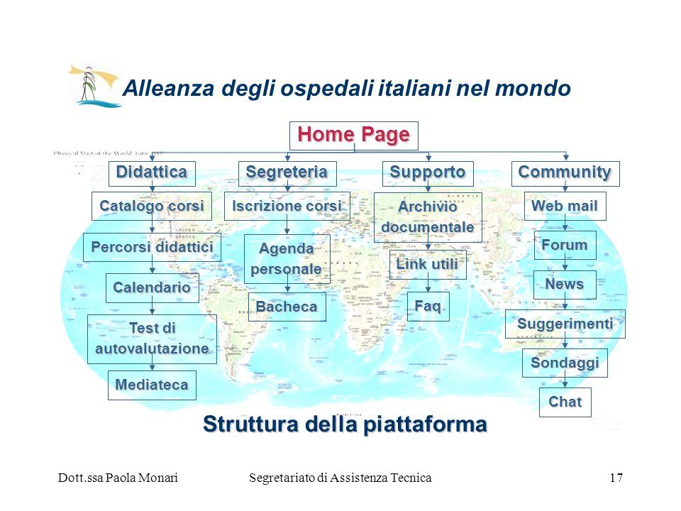 Dott.ssa Paola MonariSegretariato di Assistenza Tecnica17 Struttura della piattaforma Home Page DidatticaSupportoSegreteriaCommunity Catalogo corsi Pe