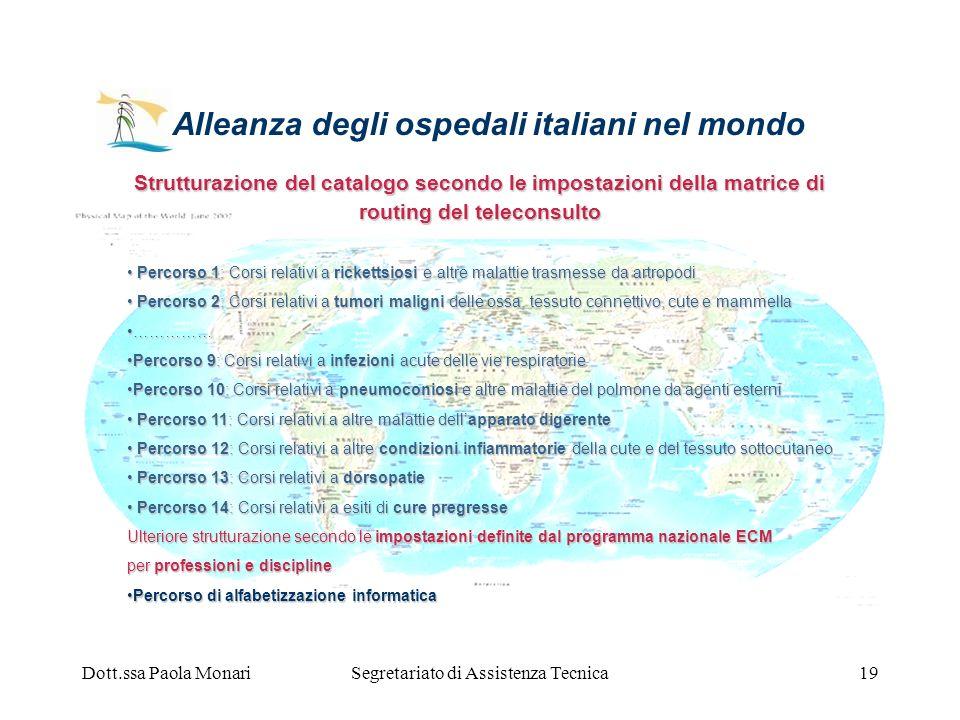 Dott.ssa Paola MonariSegretariato di Assistenza Tecnica19 Strutturazione del catalogo secondo le impostazioni della matrice di routing del teleconsult