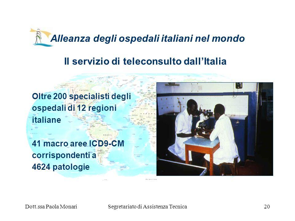 Dott.ssa Paola MonariSegretariato di Assistenza Tecnica20 Alleanza degli ospedali italiani nel mondo Il servizio di teleconsulto dallItalia Oltre 200