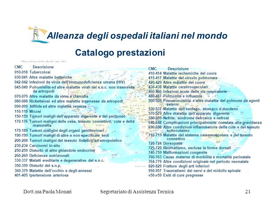 Dott.ssa Paola MonariSegretariato di Assistenza Tecnica21 Alleanza degli ospedali italiani nel mondo CMC Descrizione 410-414 Malattie ischemiche del c
