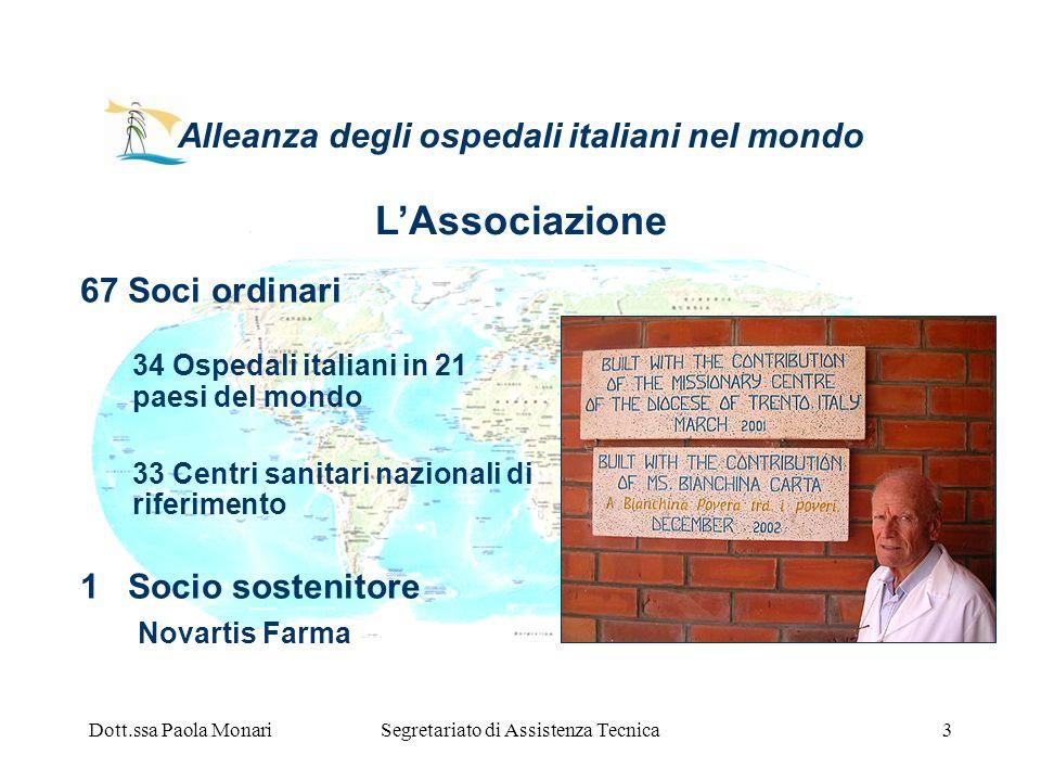 Dott.ssa Paola MonariSegretariato di Assistenza Tecnica3 LAssociazione Alleanza degli ospedali italiani nel mondo 67 Soci ordinari 34 Ospedali italian
