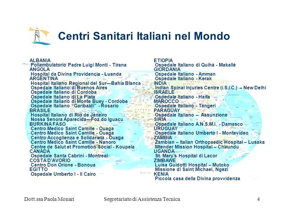 Dott.ssa Paola MonariSegretariato di Assistenza Tecnica4 Centri Sanitari Italiani nel Mondo ALBANIA Poliambulatorio Padre Luigi Monti - Tirana ANGOLA