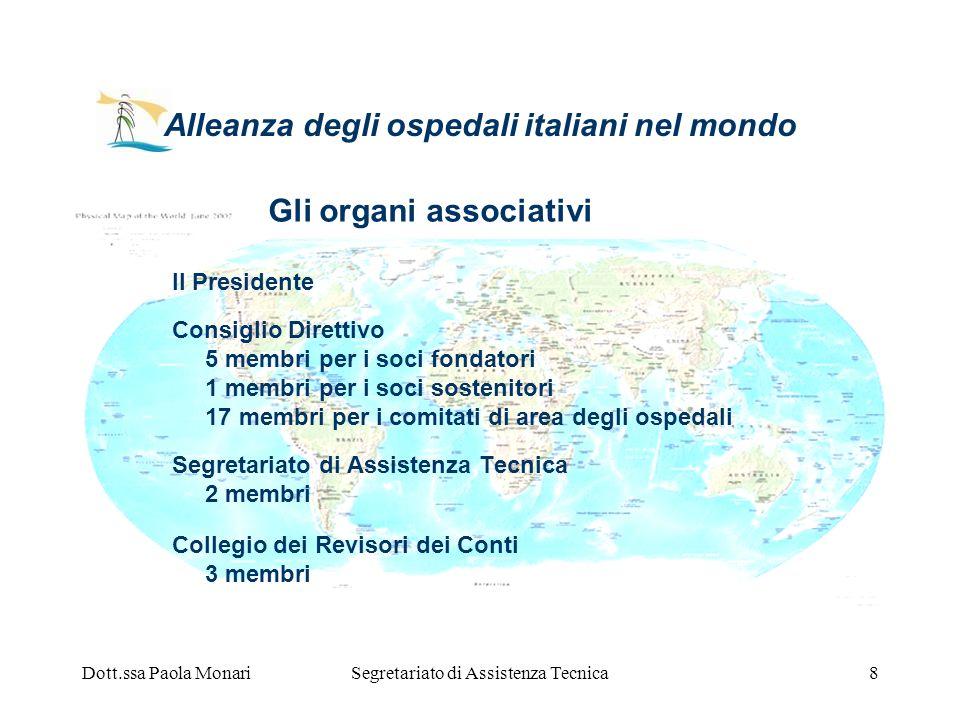 Dott.ssa Paola MonariSegretariato di Assistenza Tecnica8 Alleanza degli ospedali italiani nel mondo Gli organi associativi Il Presidente Consiglio Dir