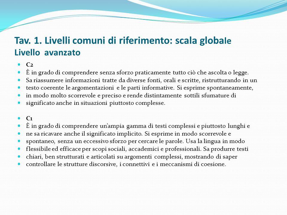 Tav. 1. Livelli comuni di riferimento: scala globa le Livello avanzato C2 È in grado di comprendere senza sforzo praticamente tutto ciò che ascolta o