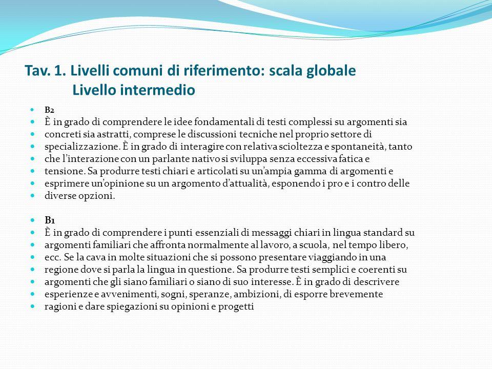 Tav. 1. Livelli comuni di riferimento: scala globale Livello intermedio B2 È in grado di comprendere le idee fondamentali di testi complessi su argome