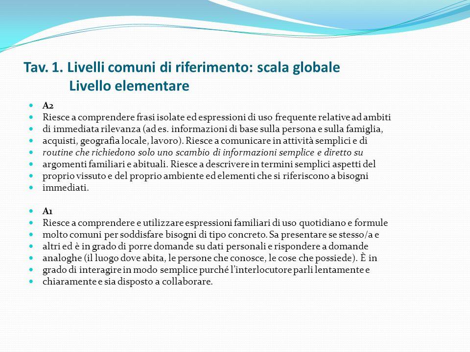 Tav. 1. Livelli comuni di riferimento: scala globale Livello elementare A2 Riesce a comprendere frasi isolate ed espressioni di uso frequente relative