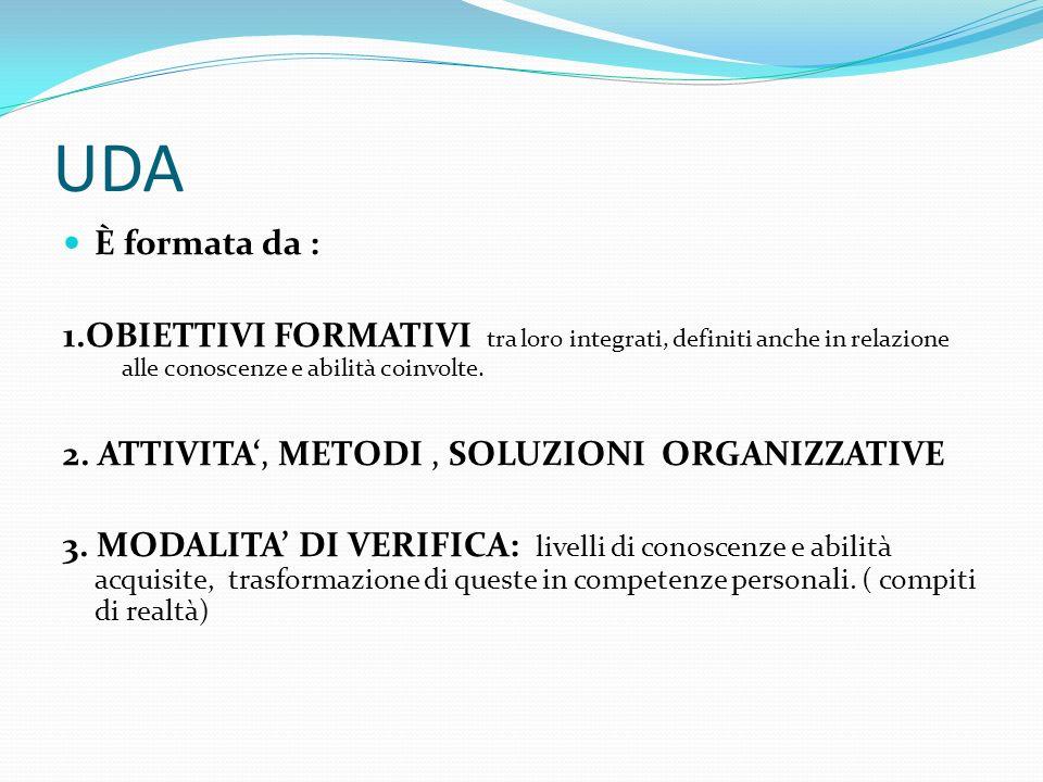 UDA È formata da : 1.OBIETTIVI FORMATIVI tra loro integrati, definiti anche in relazione alle conoscenze e abilità coinvolte. 2. ATTIVITA, METODI, SOL