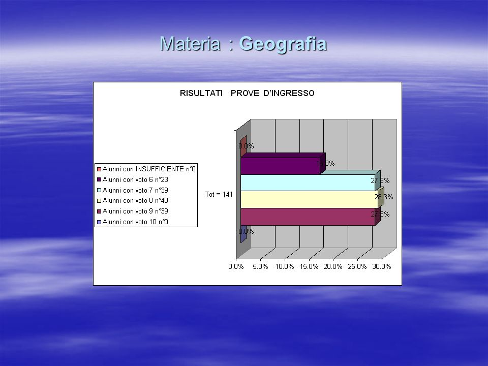 Materia : Geografia Materia : Geografia