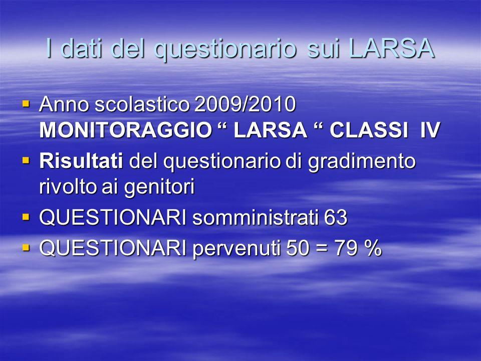 1° Quesito Perché ha iscritto suo figlio/a ai laboratori LARSA.