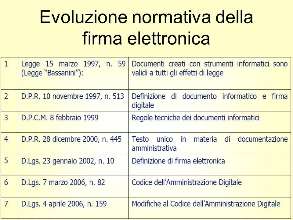 10 Evoluzione normativa della firma elettronica
