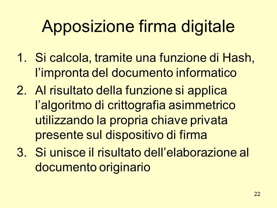 22 Apposizione firma digitale 1.Si calcola, tramite una funzione di Hash, limpronta del documento informatico 2.Al risultato della funzione si applica