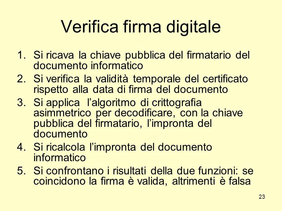 23 Verifica firma digitale 1.Si ricava la chiave pubblica del firmatario del documento informatico 2.Si verifica la validità temporale del certificato
