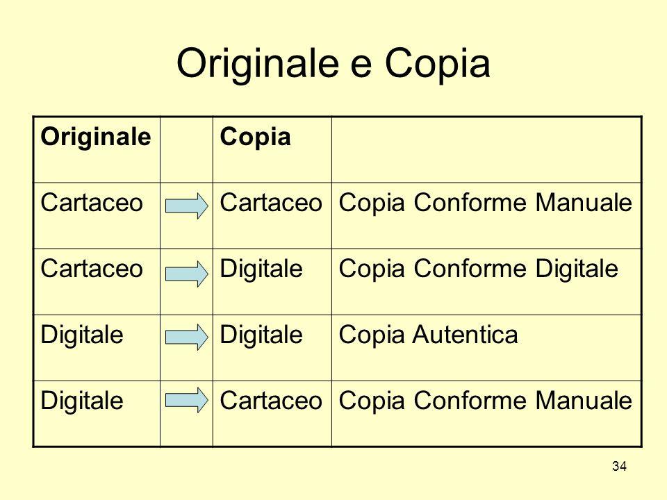 34 Originale e Copia OriginaleCopia Cartaceo Copia Conforme Manuale CartaceoDigitaleCopia Conforme Digitale Digitale Copia Autentica DigitaleCartaceoC