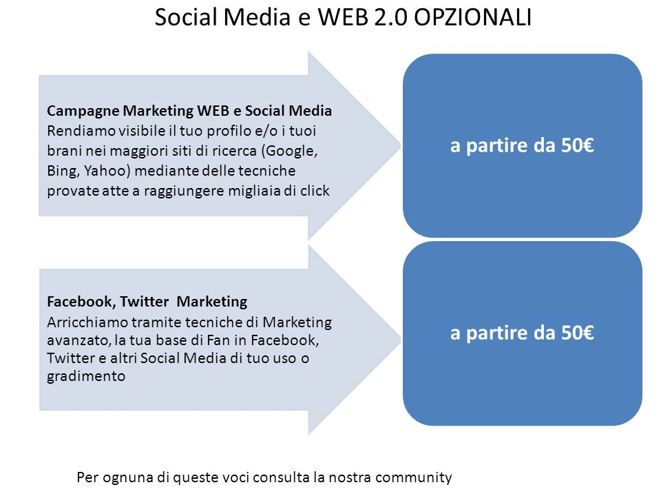 Social Media e WEB 2.0 OPZIONALI a partire da 50 Campagne Marketing WEB e Social Media Rendiamo visibile il tuo profilo e/o i tuoi brani nei maggiori