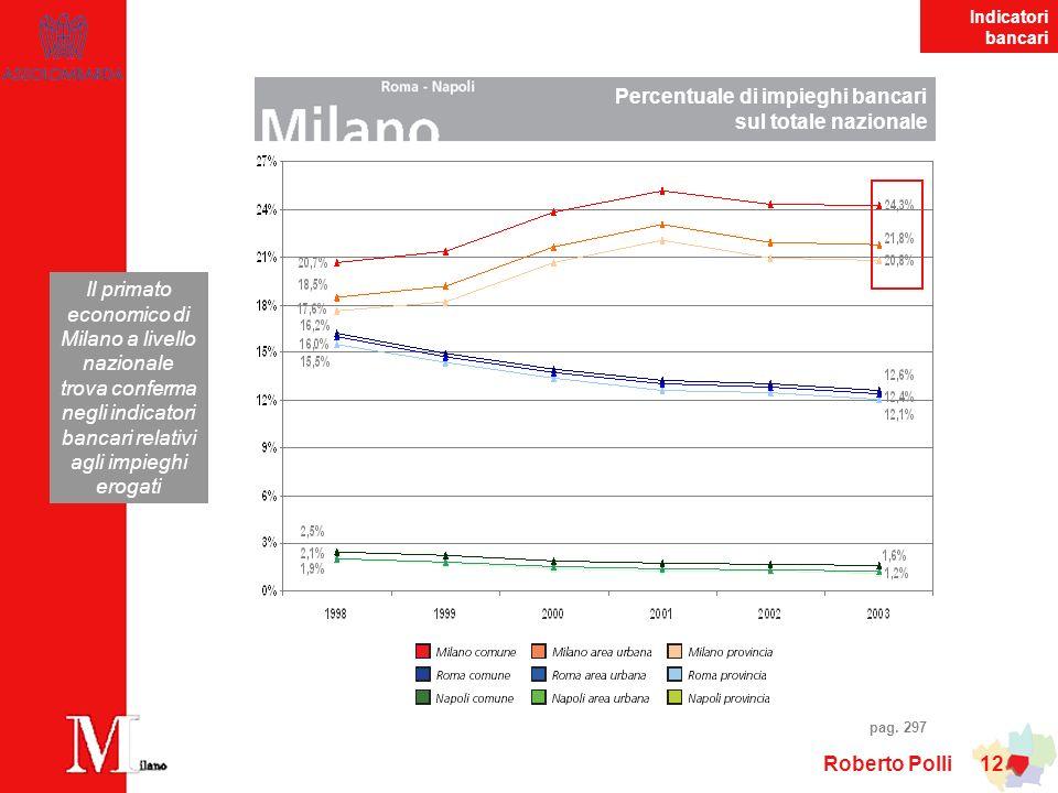Roberto Polli 12 Percentuale di impieghi bancari sul totale nazionale Il primato economico di Milano a livello nazionale trova conferma negli indicatori bancari relativi agli impieghi erogati pag.