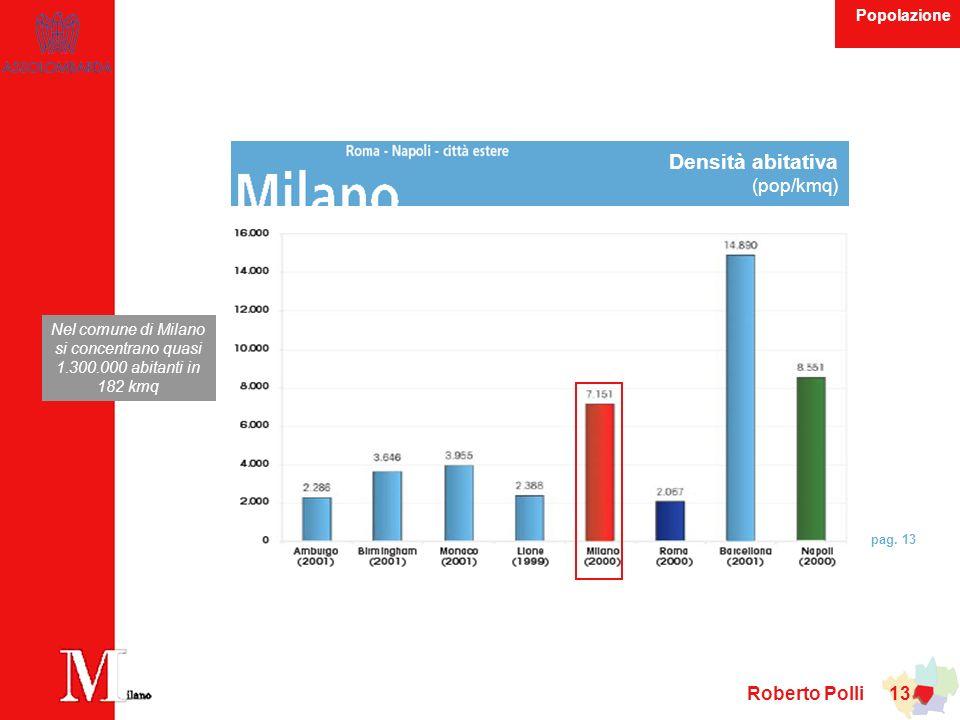 Roberto Polli 13 Densità abitativa (pop/kmq) Nel comune di Milano si concentrano quasi 1.300.000 abitanti in 182 kmq pag.