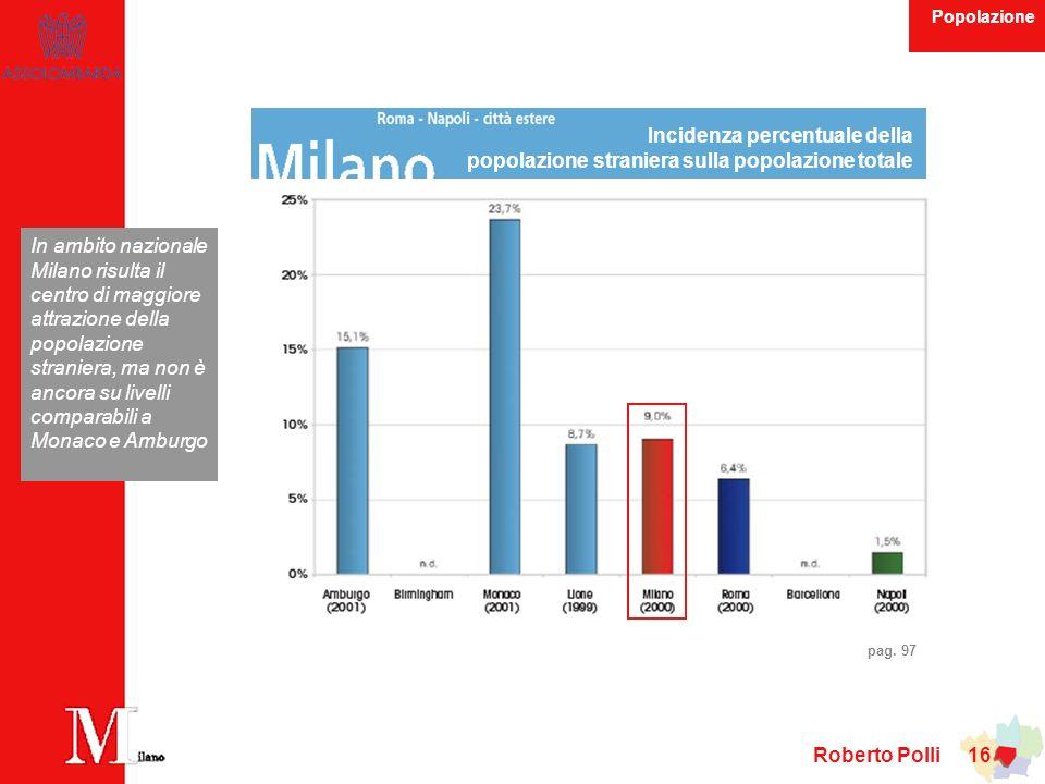 Roberto Polli 16 Incidenza percentuale della popolazione straniera sulla popolazione totale In ambito nazionale Milano risulta il centro di maggiore attrazione della popolazione straniera, ma non è ancora su livelli comparabili a Monaco e Amburgo pag.