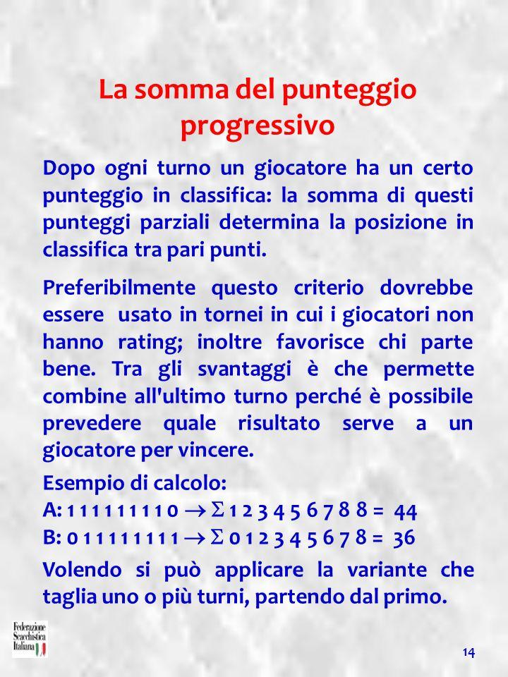 La somma del punteggio progressivo Dopo ogni turno un giocatore ha un certo punteggio in classifica: la somma di questi punteggi parziali determina la