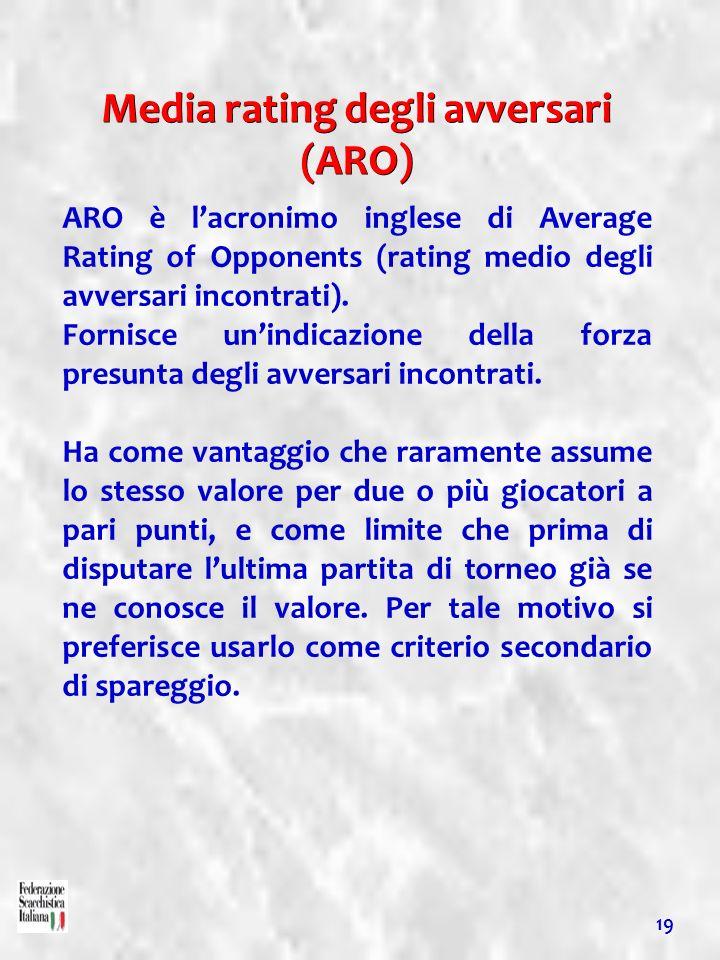 Media rating degli avversari (ARO) ARO è lacronimo inglese di Average Rating of Opponents (rating medio degli avversari incontrati). Fornisce unindica