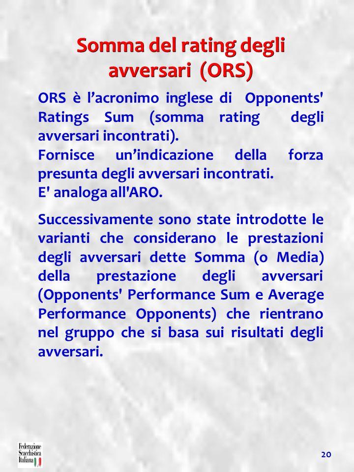 Somma del rating degli avversari (ORS) ORS è lacronimo inglese di Opponents' Ratings Sum (somma rating degli avversari incontrati). Fornisce unindicaz