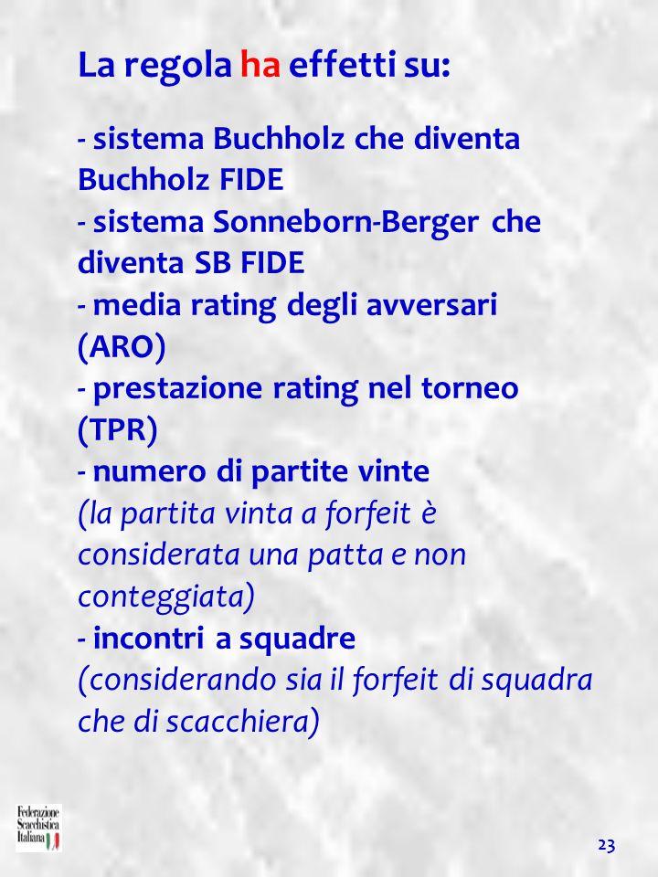 La regola ha effetti su: - sistema Buchholz che diventa Buchholz FIDE - sistema Sonneborn-Berger che diventa SB FIDE - media rating degli avversari (A