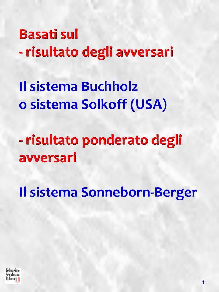 4 Basati sul - risultato degli avversari Il sistema Buchholz o sistema Solkoff (USA) - risultato ponderato degli avversari Il sistema Sonneborn-Berger