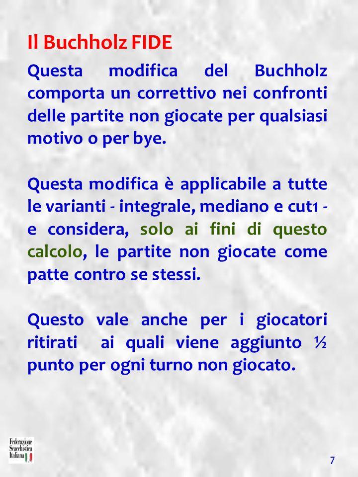 Il Buchholz FIDE Questa modifica del Buchholz comporta un correttivo nei confronti delle partite non giocate per qualsiasi motivo o per bye. Questa mo