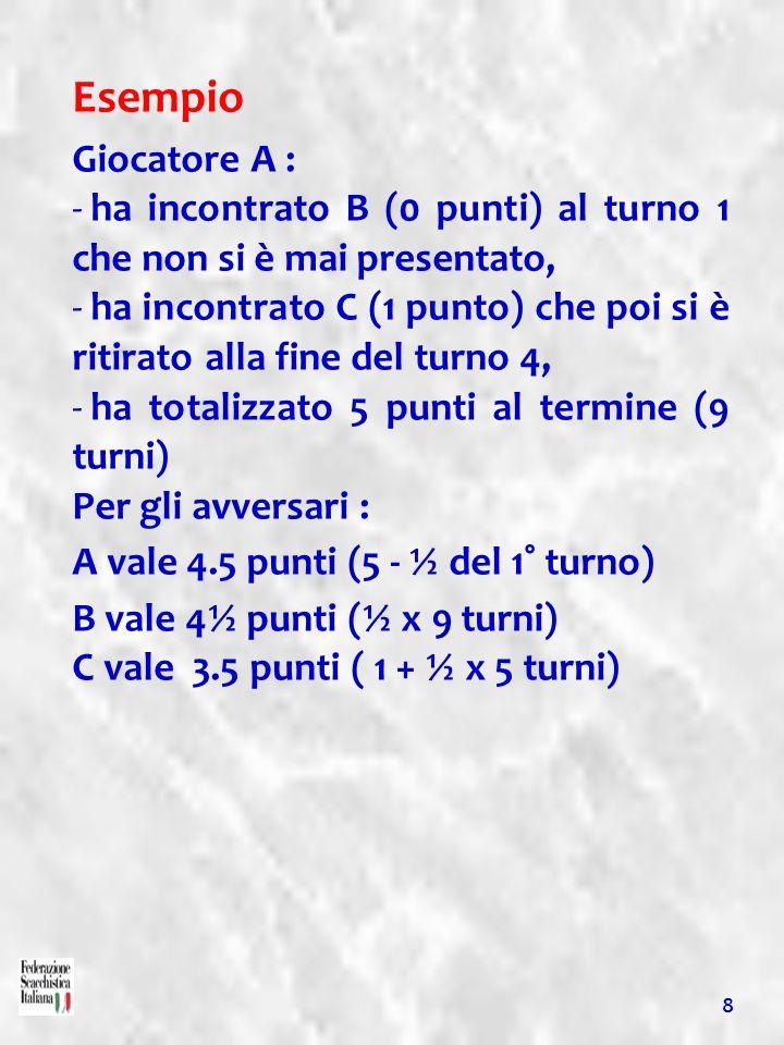 9 La variante Italiana del Buchholz, basata sul Buchholz originale (calcola le partite non giocate con il risultato effettivo) consiste nellutilizzo di: 1) Buchholz tagliato, (risultati degli avversari) meno il peggiore 2) Buchholz integrale, (risultati degli avversari) utilizzando il peggior punteggio prima scartato come decimale.