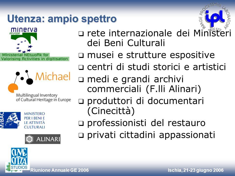 Ischia, 21-23 giugno 2006Riunione Annuale GE 2006 Utenza: ampio spettro rete internazionale dei Ministeri dei Beni Culturali musei e strutture esposit