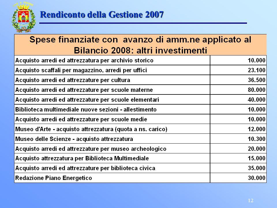 12 Rendiconto della Gestione 2007