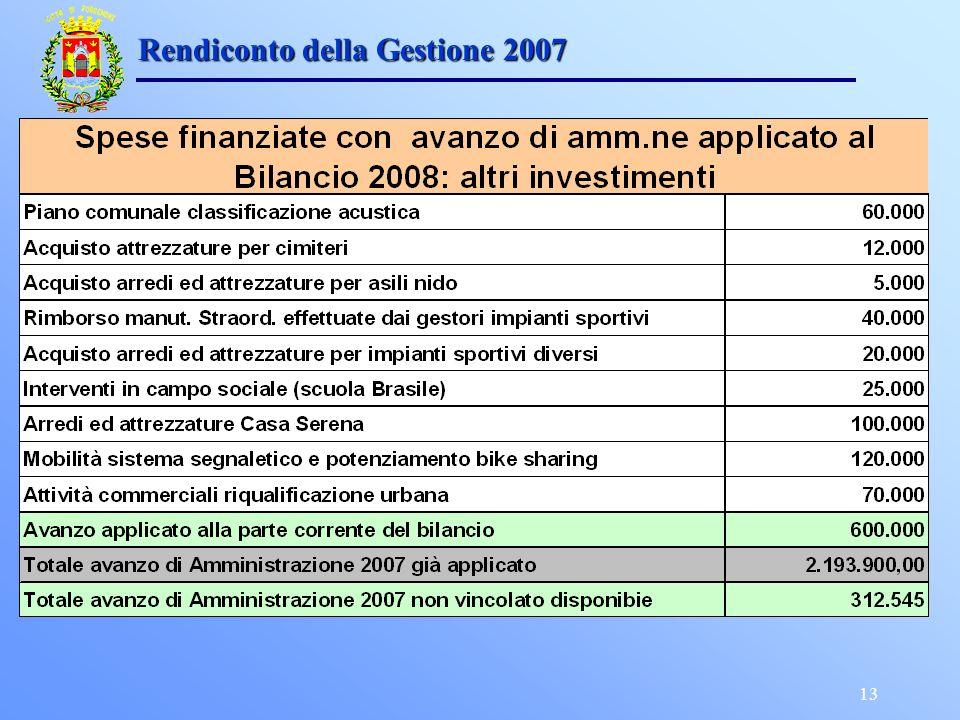 13 Rendiconto della Gestione 2007