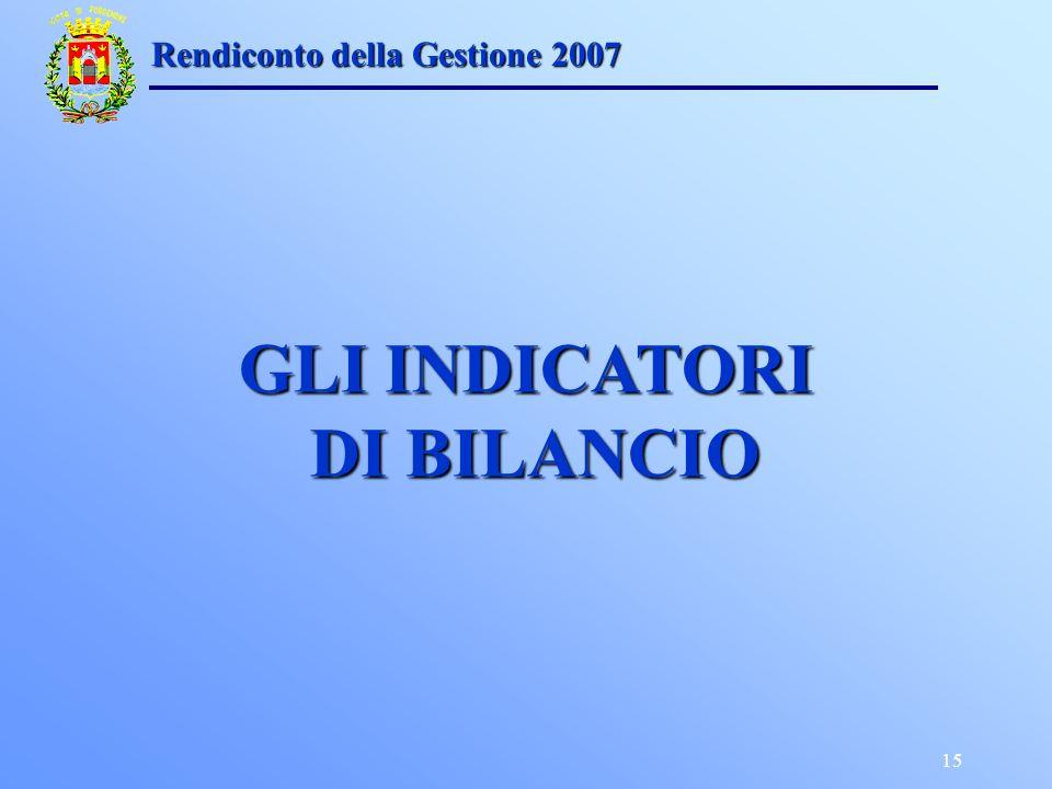 15 Rendiconto della Gestione 2007 GLI INDICATORI DI BILANCIO DI BILANCIO