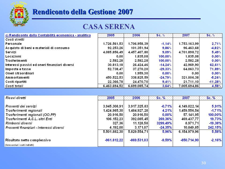 30 Rendiconto della Gestione 2007 CASA SERENA