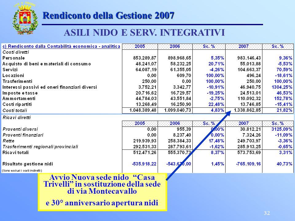 32 Rendiconto della Gestione 2007 ASILI NIDO E SERV.