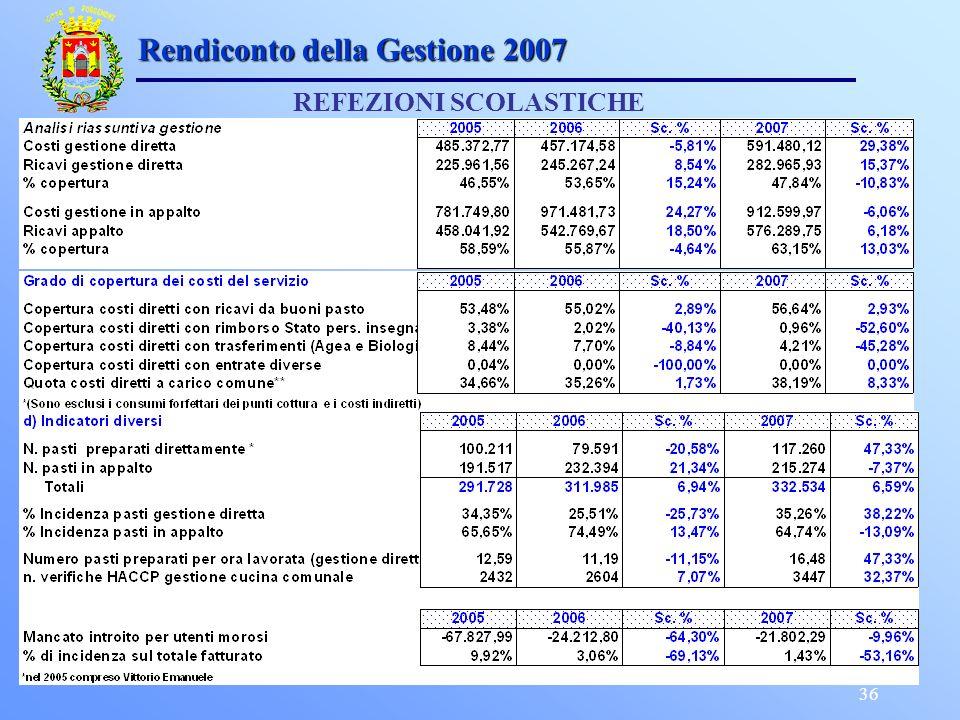 36 Rendiconto della Gestione 2007 REFEZIONI SCOLASTICHE