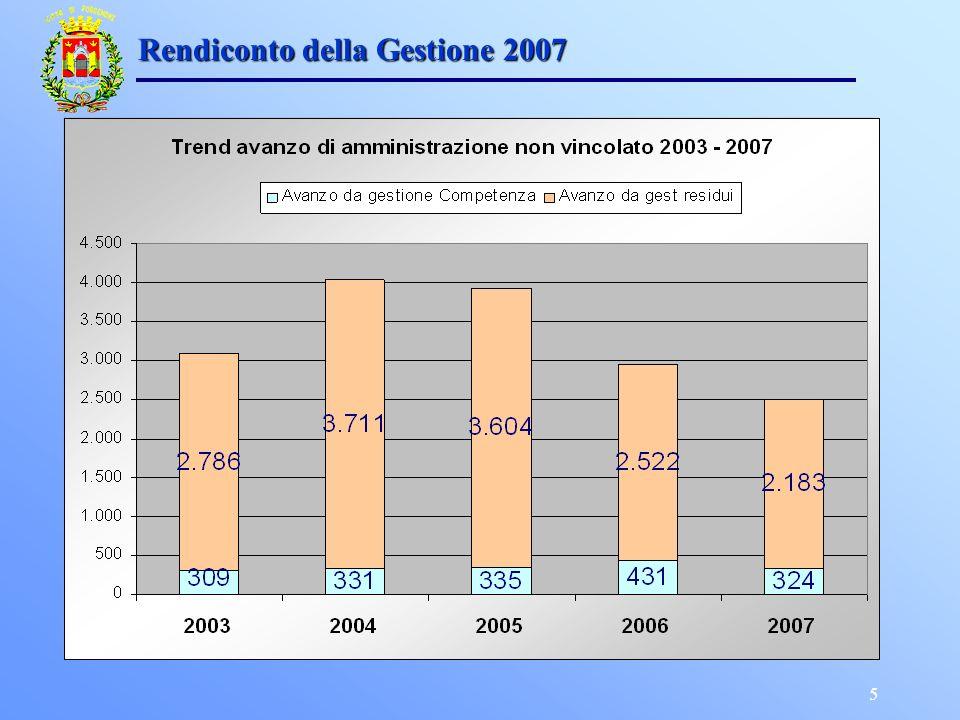5 Rendiconto della Gestione 2007
