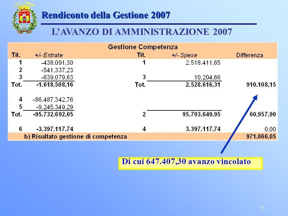 7 Rendiconto della Gestione 2007 LAVANZO DI AMMINISTRAZIONE 2007 Di cui 647.407,30 avanzo vincolato