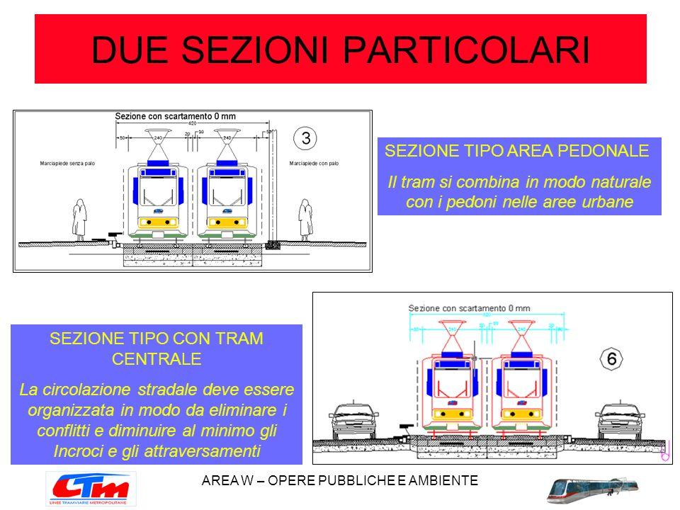 AREA W – OPERE PUBBLICHE E AMBIENTE DUE SEZIONI PARTICOLARI SEZIONE TIPO AREA PEDONALE Il tram si combina in modo naturale con i pedoni nelle aree urb