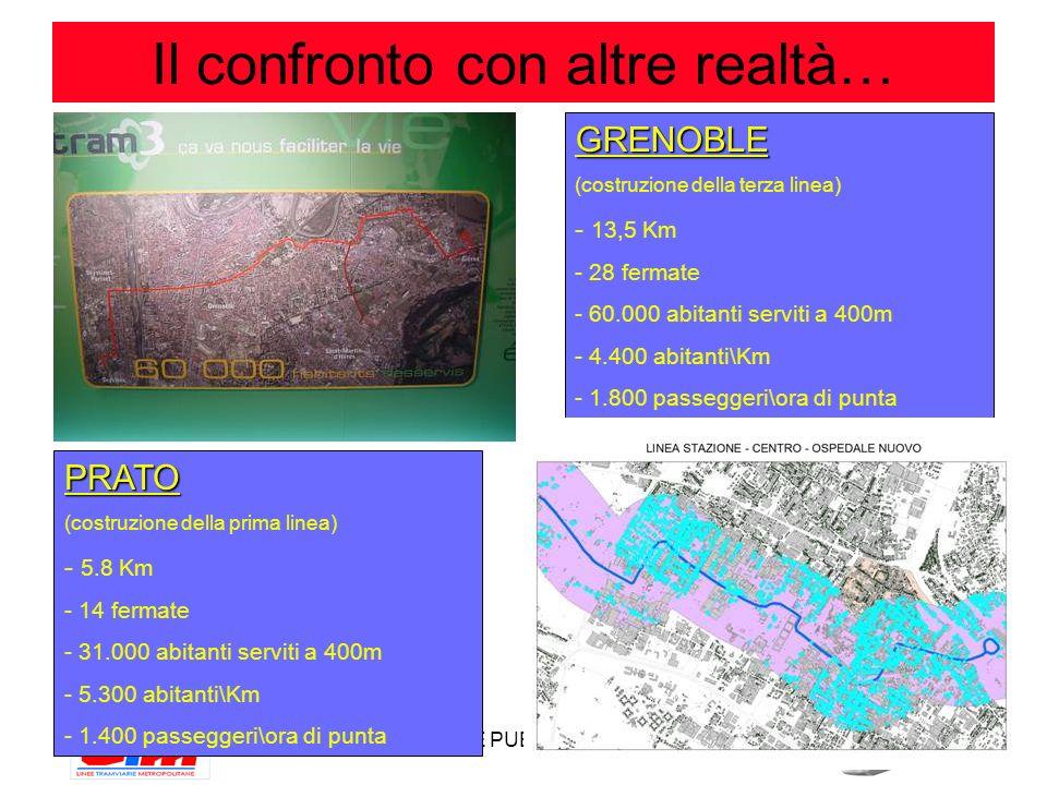 AREA W – OPERE PUBBLICHE E AMBIENTE Il confronto con altre realtà… GRENOBLE (costruzione della terza linea) - 13,5 Km - 28 fermate - 60.000 abitanti s