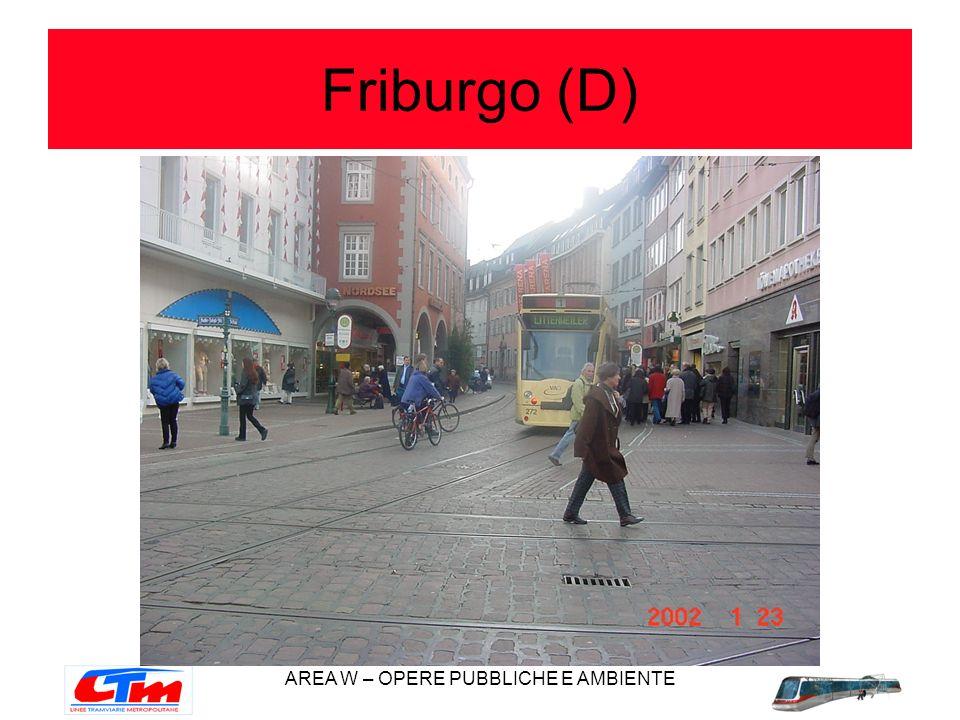 AREA W – OPERE PUBBLICHE E AMBIENTE Friburgo (D)
