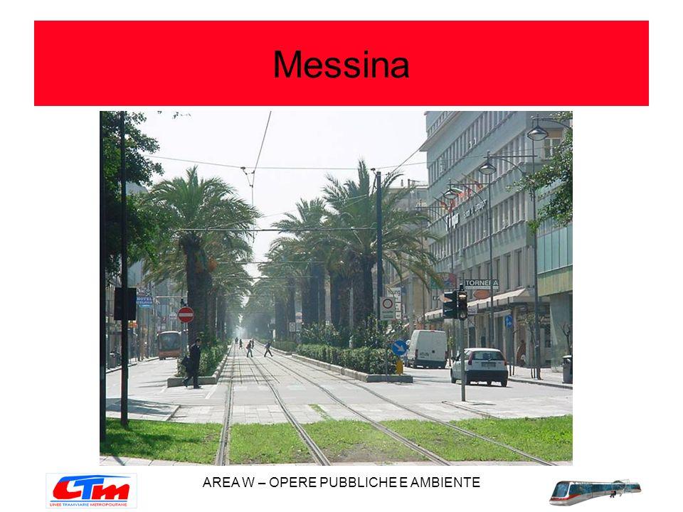 AREA W – OPERE PUBBLICHE E AMBIENTE Messina