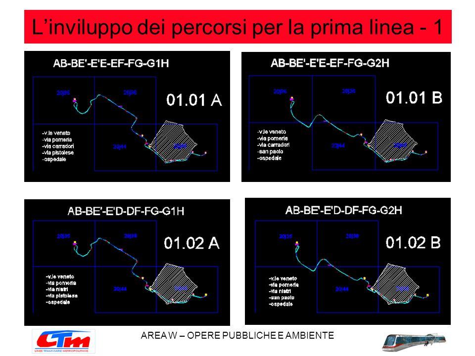 AREA W – OPERE PUBBLICHE E AMBIENTE Linviluppo dei percorsi per la prima linea - 1