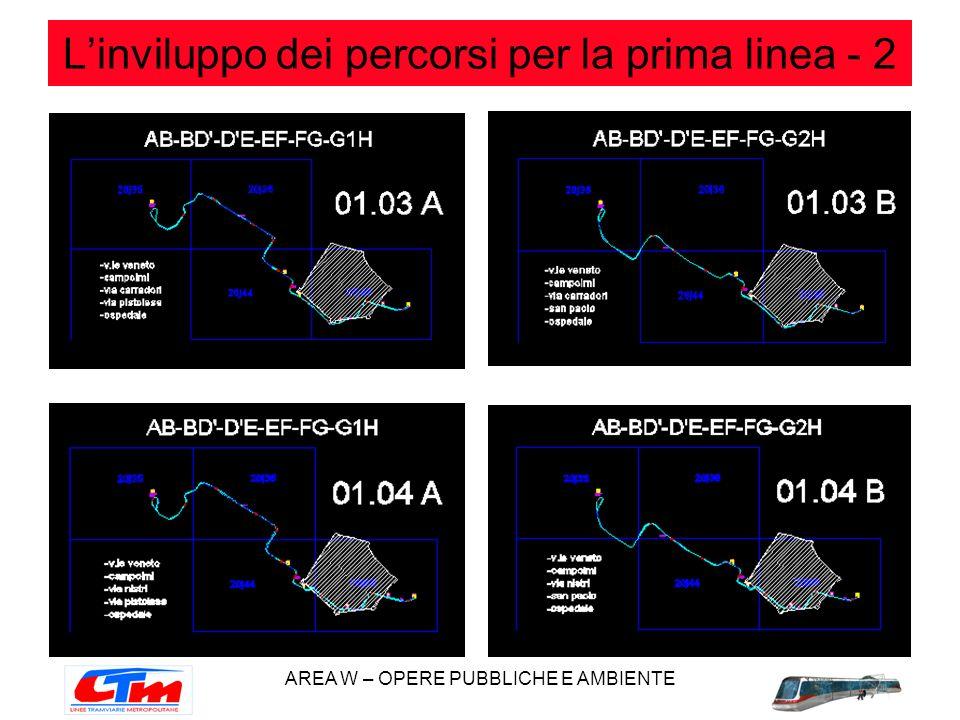 AREA W – OPERE PUBBLICHE E AMBIENTE Linviluppo dei percorsi per la prima linea - 2