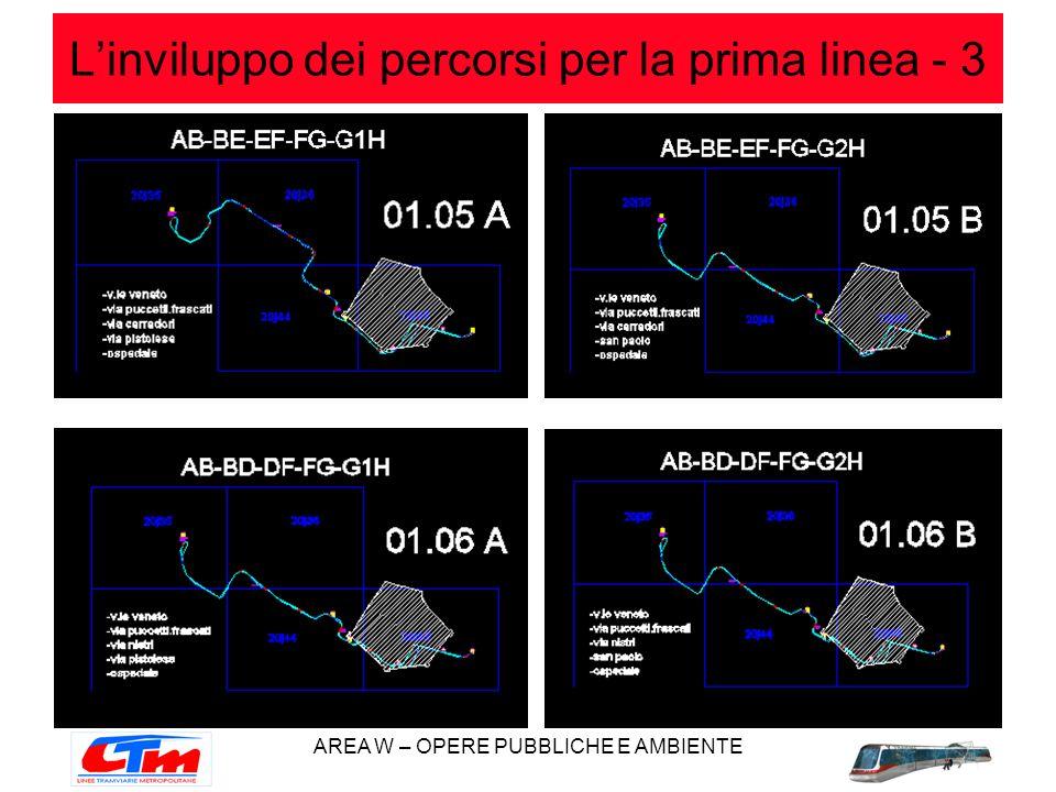 AREA W – OPERE PUBBLICHE E AMBIENTE Linviluppo dei percorsi per la prima linea - 3